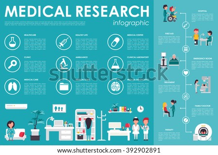 Medical Research flat web infographic. Clinic Interior Doctor Therapy First Aid Hospital vector icons. Medicine options design concept presentation