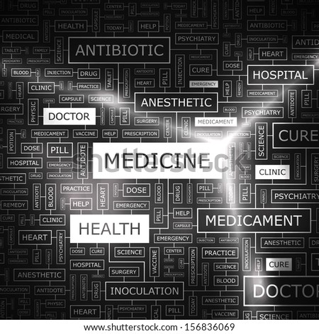 MEDICINE. Word cloud illustration. Tag cloud concept collage. Vector text illustration.