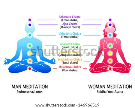 Meditation position for man and woman with chakras diagram - stock vector