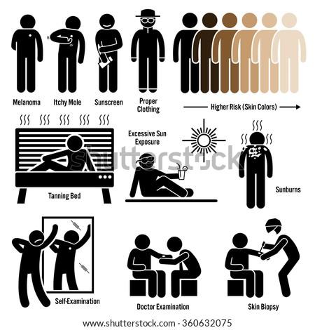 Melanoma Skin Cancer Symptoms Causes Risk Factors Diagnosis Stick Figure Pictogram Icons - stock vector