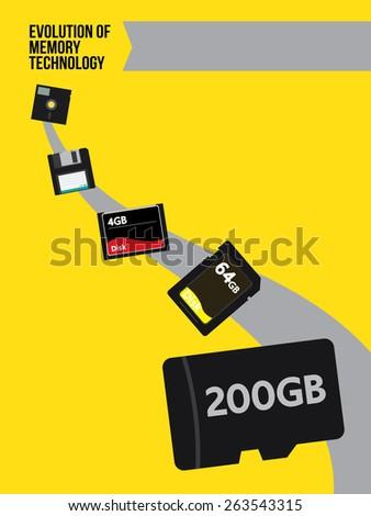 memory technology concept, vector - stock vector