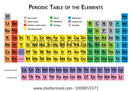 Mendeleev stock images royalty free images vectors for 118 elements of the periodic table
