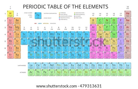 Mendeleev periodic table elements vector on stock vector 479313631 mendeleev periodic table of the elements vector on white background symbol atomic number urtaz
