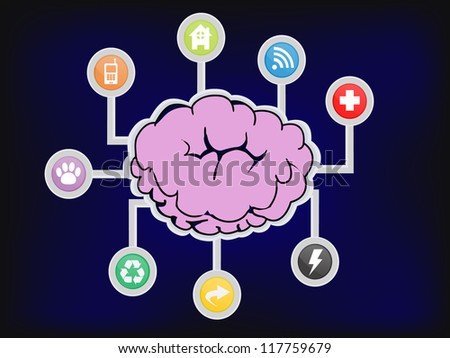 Mental actions - stock vector
