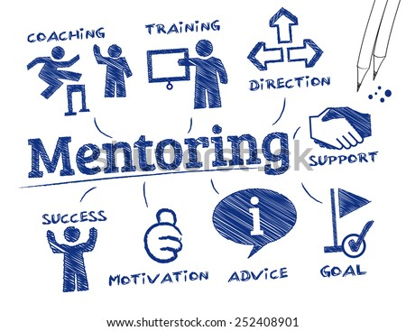 Mentoring. Chart with keywords and icons - stock vector