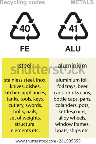 Metal recycling codes, steel, stainless steel, aluminium, cans, foils etc. - stock vector