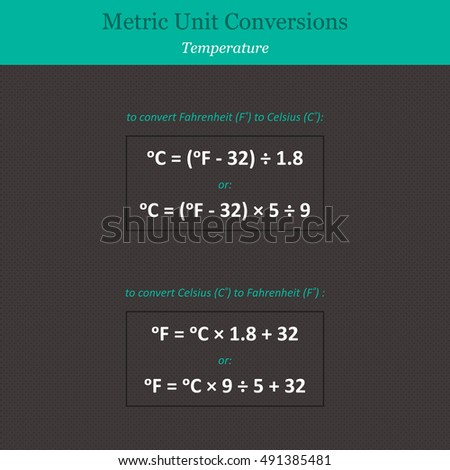 Metric unit conversions: temperature. Educational art. Vector illustration, EPS 10
