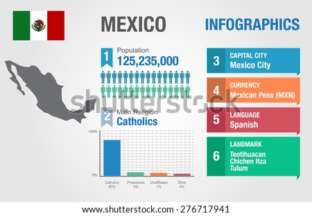 Mexico infographics, statistical data, Mexico information, vector illustration - stock vector