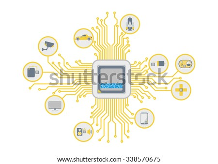 Microchip Technology Applications and Markets Background Vector Design - stock vector