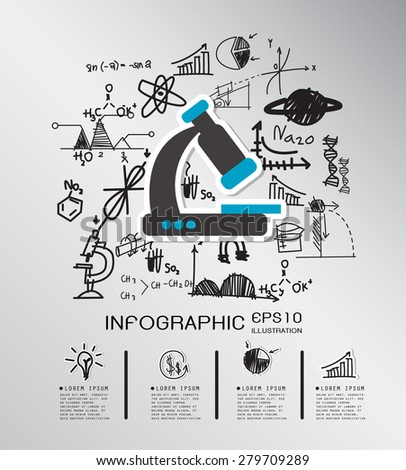 Microscope hand drawn concept with icons background. vector - stock vector