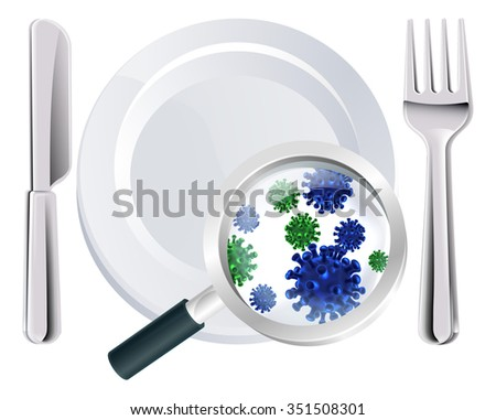 Microscopic bacteria cutlery concept of a plate, knife and fork place setting with a magnifying glass showing microscopic bacteria or viruses  - stock vector