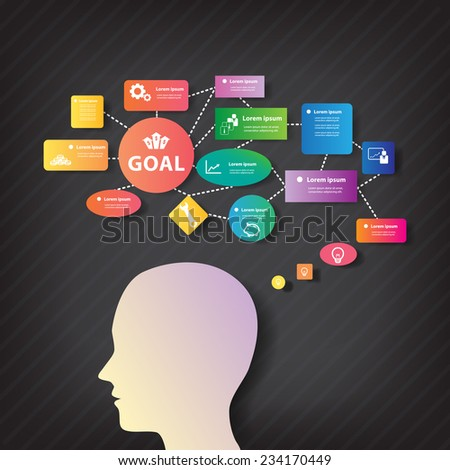 Mind map thinking vector design. - stock vector