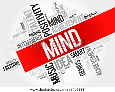 Mind word cloud, business concept - stock vector