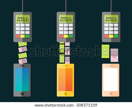 Mobile payment via smartphone. Wireless payment vector - stock vector