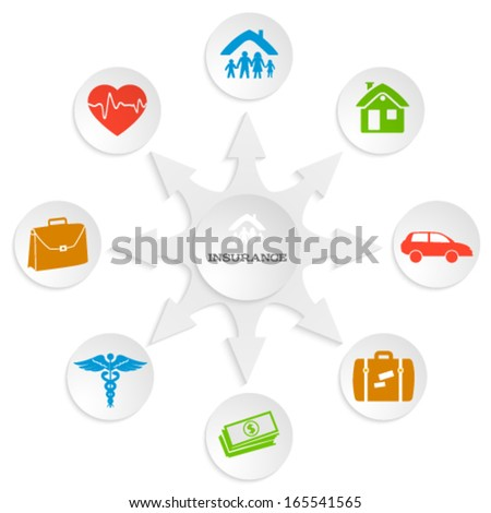 Modern Design style infographic template. Illustration of different kinds of insurance. Can be used for infographics and typography, chart process the insurance company, business service steps options - stock vector