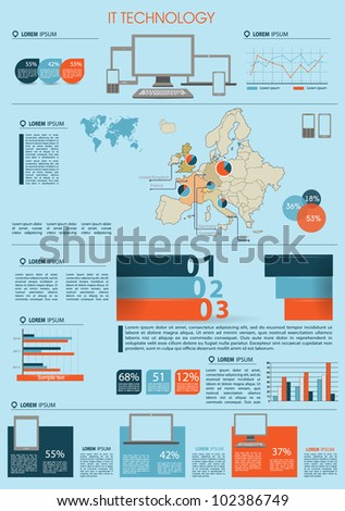 Modern infographics set and icons IT tehnology. Map of Europe and Information Graphics - stock vector