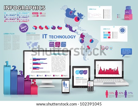 Modern infographics set and icons IT tehnology. Map of North and South America and Information Graphics - stock vector