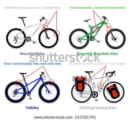 Modern mountain, downhill, touring and fat bikes infographics - stock vector