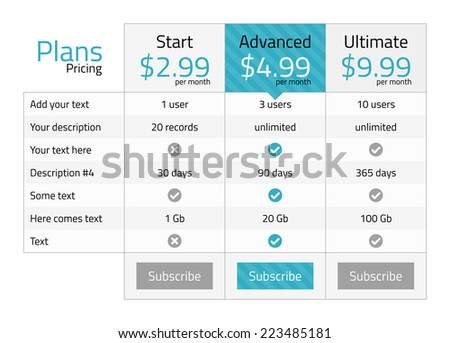 Modern pricing table with turquoise recommended option - stock vector