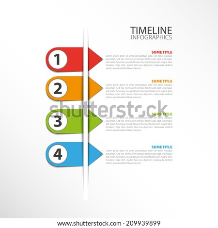 time line formats