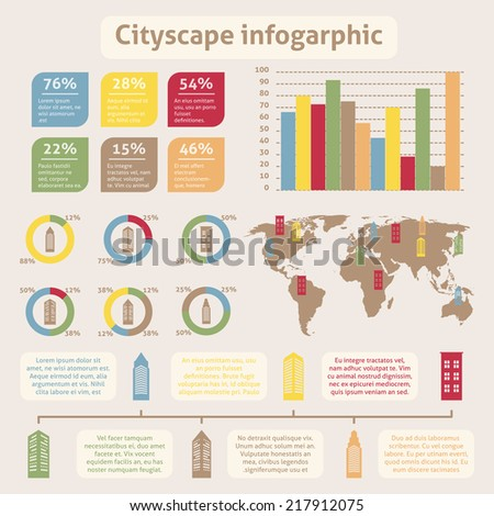 Modern urban infographic set with skyscraper building icons charts and world map vector illustration.