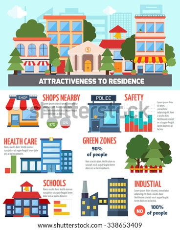 Modern urban infographics background. Flat design urban landscape illustration. Colorful template for you design, web and mobile applications. - stock vector