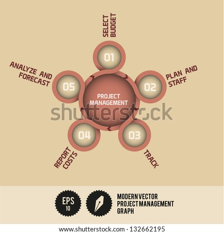 Modern Vector Project Management Graph - Vector Illustration - stock vector
