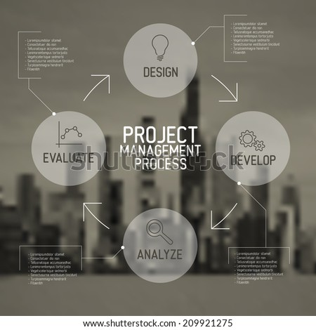 Modern Vector Project management process diagram concept - stock vector