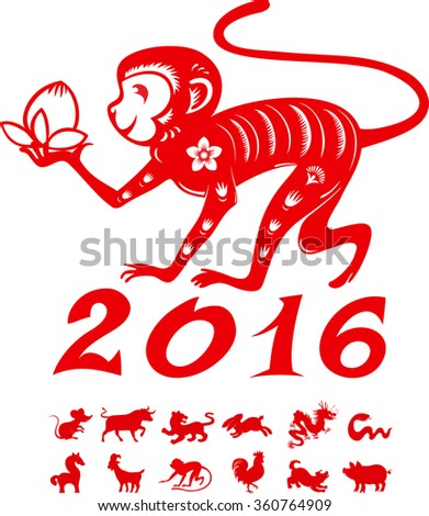 Monkey with 12 Chinese year horoscope symbol