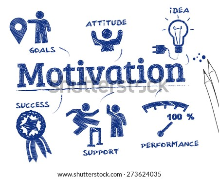 Motivation concept. Chart with keywords and icons - stock vector