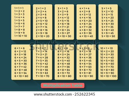 Multiplication Table in a flat design. Educational Material for Primary School Level. - stock vector