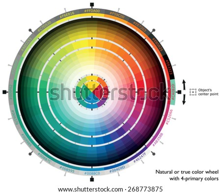 Natural or true color wheel with 4-primary colors for web artists and computer designers  - stock vector