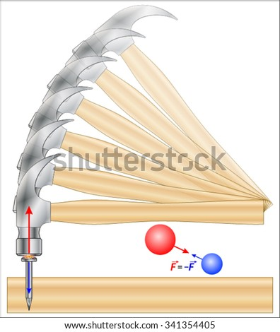 Newton's third law of motion - stock vector