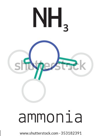 how to prepare ammonia gas