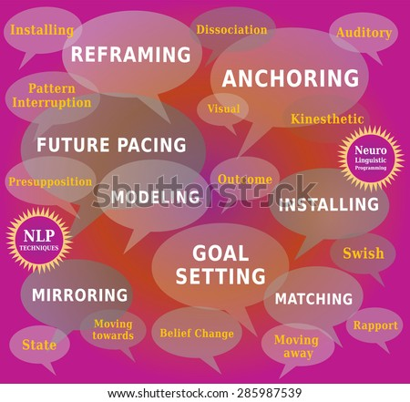 NLP Word Cloud - Techniques and Tools for Coaching. Dialog Boxes - stock vector