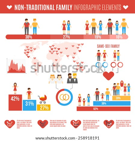 Non-traditional family infographics elements set with charts and world map vector illustration