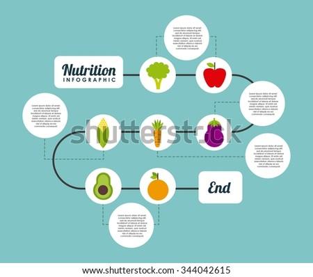 nutrition concept design, vector illustration eps10 graphic  - stock vector
