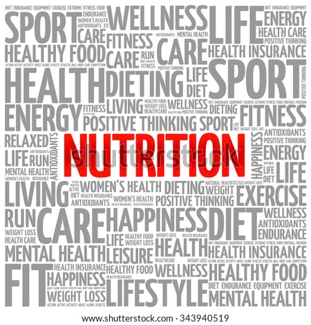 Nutrition word cloud background, health concept - stock vector