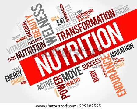 NUTRITION word cloud, fitness, sport, health concept - stock vector