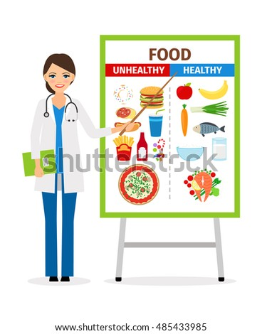 Dietitians and Nutritionists