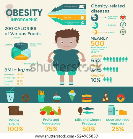 Obesity stock images royalty free images vectors for Childhood obesity powerpoint templates