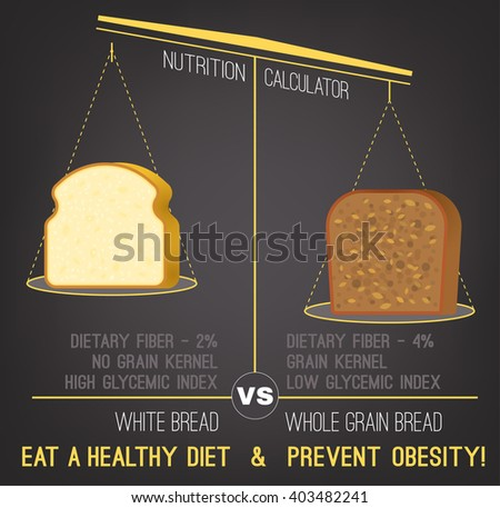 Obesity Infographics Graphic warning poster. - stock vector