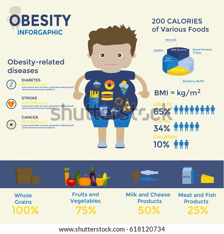 childhood obesity powerpoint templates - obesity infographics template fast food sedentary stock