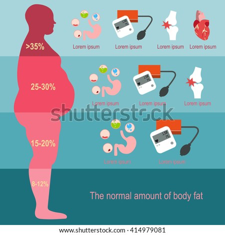 Obesity Stock Images Royalty Free Images Amp Vectors