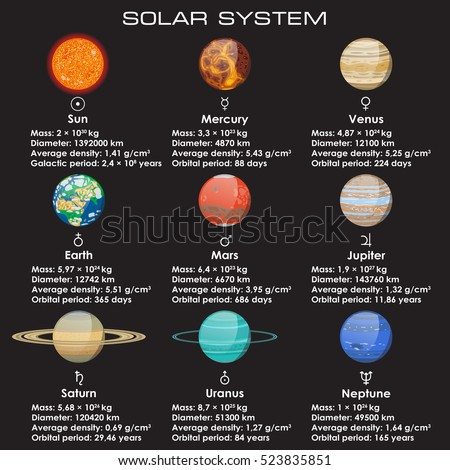 physical characteristics of planets - photo #13