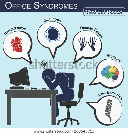 Office Syndrome ( Flat design ) ( Hypertension , Glaucoma , Trigger finger , Migraine , Low back pain , Gallstone , Cystitis , Stress , Insomnia , Peptic ulcer , carpal tunnel syndrome , etc )  - stock vector
