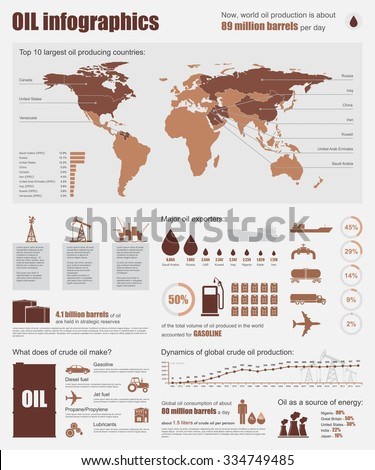 Oil industry vector infographic illustration. Template with map, icons, charts and elements for web design. Production, transportation and refining of oil.