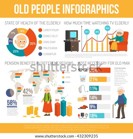 Old age benefits personal assistance and life expectancy  infographic report poster with diagrams flat abstract vector illustration  - stock vector