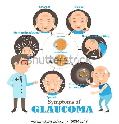 Old man  glaucoma symptoms and Detailed anatomy of Glaucoma and healthy eye.Info Graphics Vector illustrations - stock vector