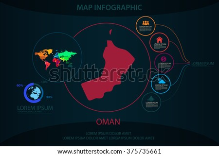 oman map infographic